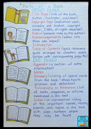 Text Features Book Units Teacher