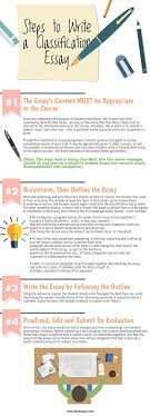 best writing tips images essay writing daily  93 best writing tips images essay writing daily writing prompts and writing prompts