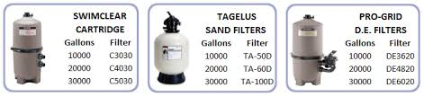 Pool Filter Size Chart How To Size A Pool Filter