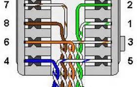 rj45 wall jack wiring diagram manual e books rj45 wall jack wiring diagram