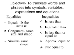 objective to translate words and phrases into symbols variables expressions and equations