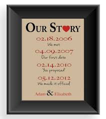 first anniversary gift gift for husband important dates 20 year wedding anniversary traditional gift