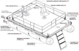 your fool proof guide on how to build a pontoon boat pontoon Pontoon Boat Wiring Diagram your fool proof guide on how to build a pontoon boat pontoon boating and boating pontoon boat wiring diagram free