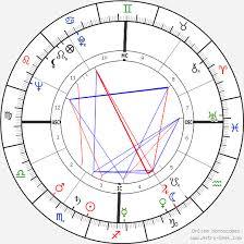 Kaye Ballard Birth Chart Horoscope Date Of Birth Astro