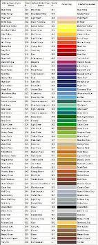 Vallejo Paint Conversion Chart Bedowntowndaytona Com