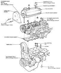 1989 honda accord carburetor diagram agendadepaznarino pertaining to honda 1 6 vtec engine diagram