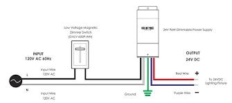 24 vdc wiring diagram wiring diagram perf ce 24 vdc wiring diagram wiring diagrams 24 volt dc wiring diagram 24 vdc wiring diagram