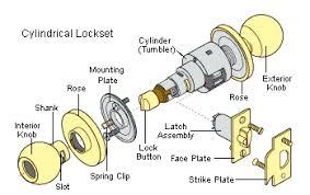 door lock parts. Perfect Lock Door Lock Parts Diagram Of A Stylist And Luxury Doorknob  Inside Door Lock Parts O
