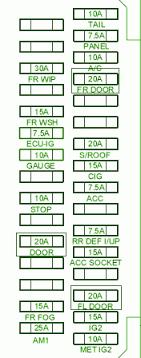 2008 scion tc engine fuse box diagram circuit wiring diagrams 2008 scion tc engine fuse box map