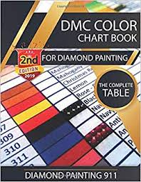 Symbolic Dmc Thread Color Chart Names Thread Chart Excel Dmc