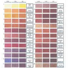 Bh Paint Color Chart Direct Dyes Shade 2 M P Shah Manufacturer In Sion