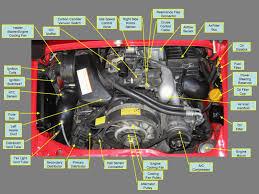porsche 928 fuse box diagram porsche wiring diagrams