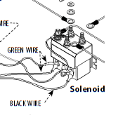 atv winch relay wiring diagram atv wiring diagrams description atv winch wiring instructions nodasystech