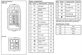 2000 infiniti fuse diagram 2000 wiring diagrams