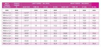 Understanding Heavy Light Metrics Gerrard Hydraulics