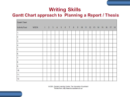 getting started with essay writing xmega