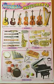 Chart Musical Instruments