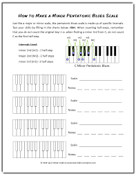 Piano Teacher Worksheets Worksheets for all | Download and Share ...