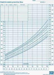 Bmi Height Weight Chart Kozen Jasonkellyphoto Co