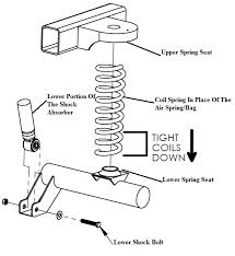 how to diagnose and fix hummer air ride suspension components exploded view of coil spring installed in place of the air spring bag