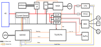 please review my lr fpv quad wiring diagram spidex wiring 5 png views 106