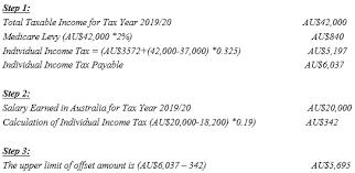 individual ine tax in australia
