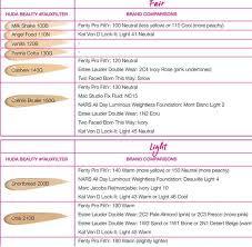 Huda Foundation Colour Chart Www Bedowntowndaytona Com