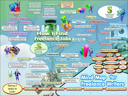 how i lance jobs rdquo infographic tips and info for 11 infographiclg