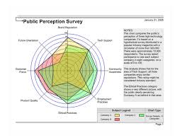 Radar Chart Excel Example Spider Chart Spider Chart Template Free Spider Chart