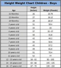 Ideal Height Weight Chart For Boy Baby Boy Weight Lifting Shower
