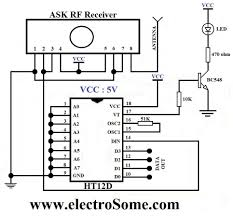 wireless transmitter and receiver using ask rf module receiver circuit diagram