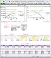 Excel Sheet Template Excel Mortgage Amortization Calculator Survey