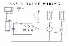 basic home wiring diagrams wiring diagrams best basic home wiring diagrams wiring diagrams gravely wiring diagrams basic home electrical wiring book realfixesrealfast wiring