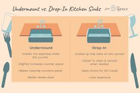 undermount or drop in sink