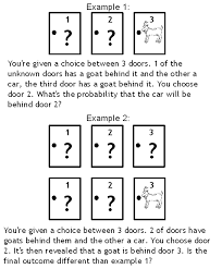 Genesis 1 And 2 Venn Diagram Talk Monty Hall Problem Archive 5 Wikipedia