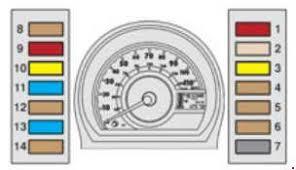 peugeot 107 fuse box diagram fuse diagram peugeot 107 fuse box diagram
