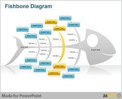 two receptacle in series wiring diagram two wiring diagrams fishbone ysis diagram editable powerpoint presentation two receptacle