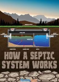 two way light switch diagram staircase wiring diagram tools how a septic system works