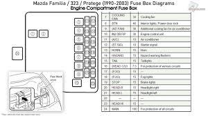 99 Miata Fuse Diagram Mazda B3000 Fuse Box