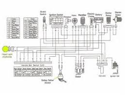 kazuma 250 wire diagram similiar sunl 90 wiring diagram keywords kazuma go kart wiring diagram wiring diagram schematic chinese