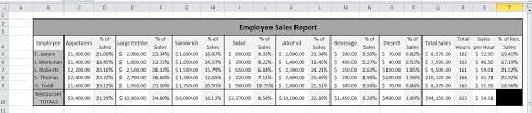 sales report example excel sales analysis template