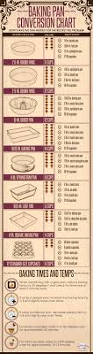 Baking Pan Conversion Chart Baking Pan Conversion Chart Cake I Love Cake Baking