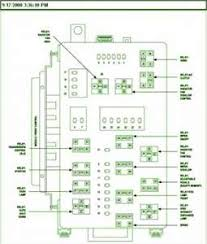 picture of a fuse box diagram for a chrysler fixya sorry fuse box diagram of chrysler 300
