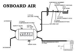 vlair air horn wiring diagram wiring diagrams best air horn compressor relay wiring diagram wiring library viair air horn wiring diagram air horn compressor
