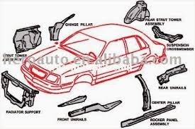 car parts s 8 jpg car parts diagram exterior car image wiring diagram 475 x 317