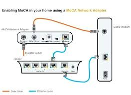 comcast cable box wiring diagram lovely xfinity cast cable wiring comcast wiring diagrams cable comcast cable box wiring diagram inspirational modern cast cable wiring diagrams embellishment simple wiring