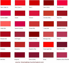 28 Albums Of Shades Of Red Hair Color Chart Explore