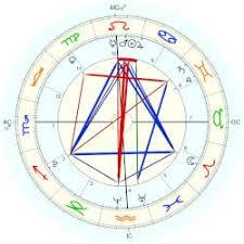 Hridayendra Prince Of Nepal Astro Databank