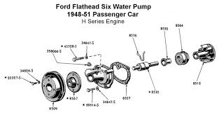 ford flathead six parts drawings for the six cylinder engine built 1948 to 51 six water pump car