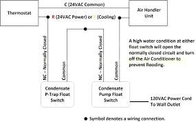 bilge pump wiring diagram high wiring diagram library attwood bilge pump wiring diagram wuhanyewang infogallery of attwood bilge pump wiring diagram